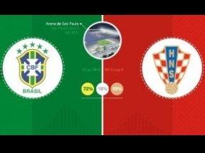 Про который футбол слон бразилия-хорватия на матч нелли прогнозы предсказывает