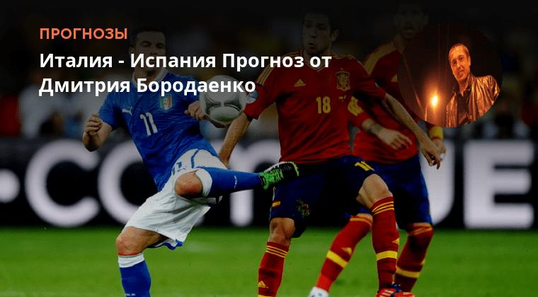 Прогноз Италия Россия Футбол Женщины
