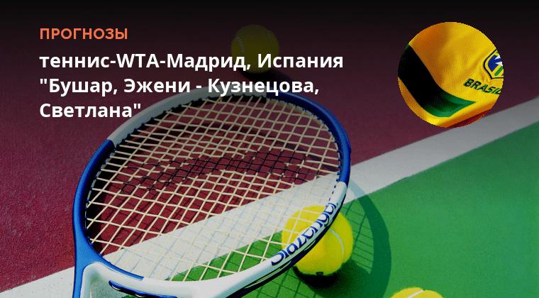 wta теннис сайты прогнозов
