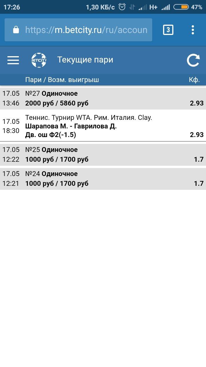 Ставки на матч Гаврилова — Шарапова, прогноз на теннис от 17.05.2018