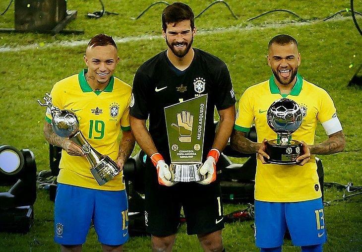 Лауреаты Кубка Америки